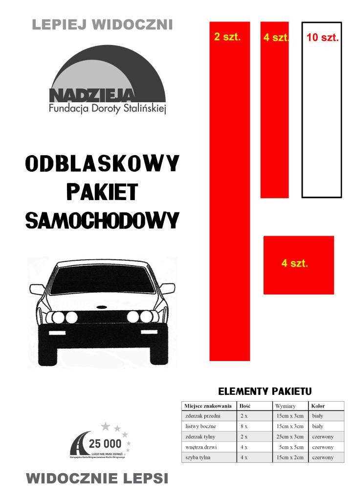 reklama pakiet samochodowy